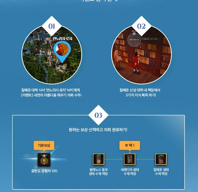 Black Desert Корея. Изменения в игре от 22.02.18.