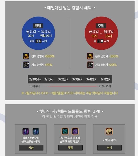 Black Desert Корея. Изменения в игре от 28.02.18.