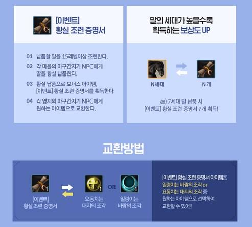 Black Desert Корея. Изменения в игре от 03.05.18.
